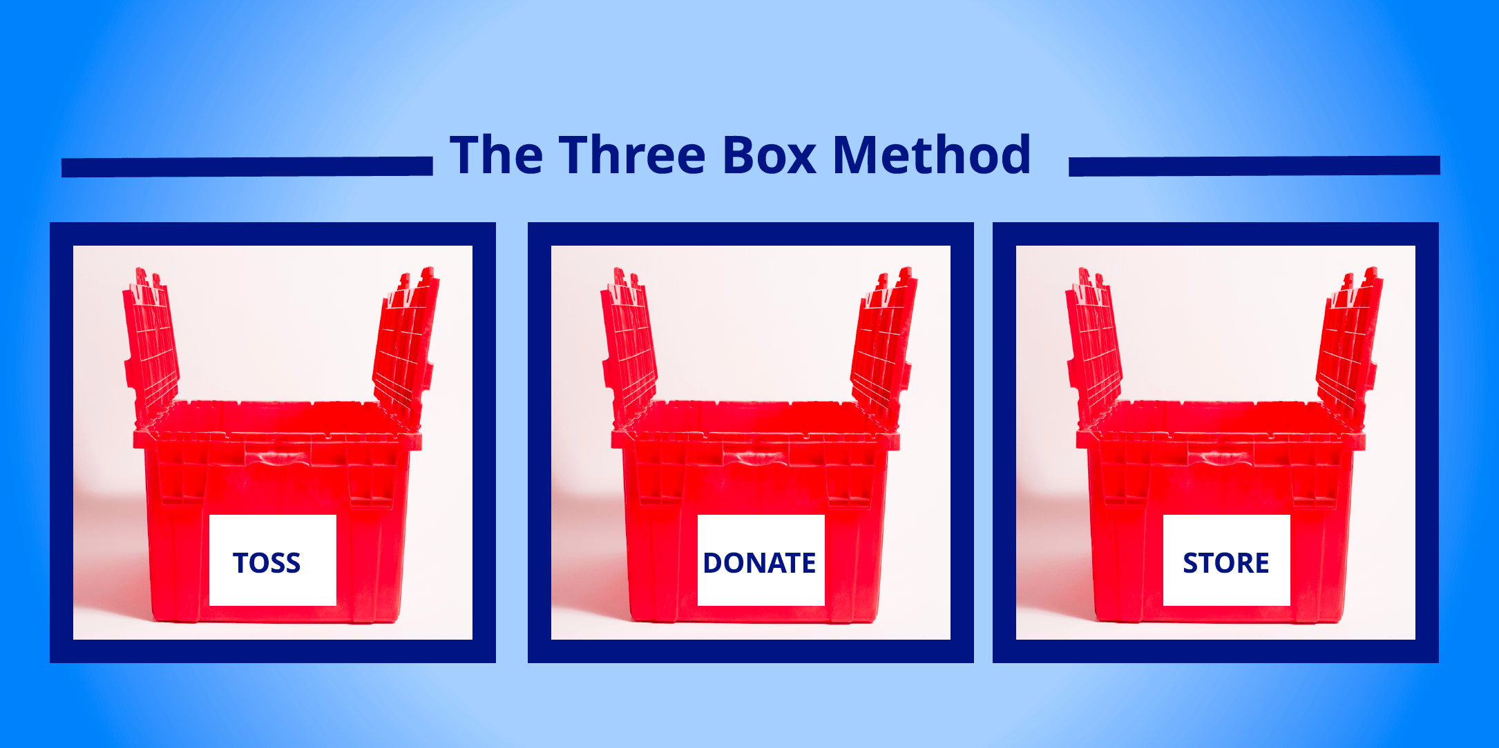 "organize in ""keep, toss, store, donate"" boxes bins"